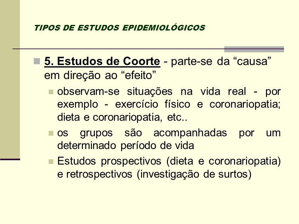 TIPOS DE ESTUDOS EPIDEMIOLÓGICOS 5. Estudos de Coorte 5. Estudos de Coorte - parte-se da causa em direção ao efeito observam-se situações na vida real