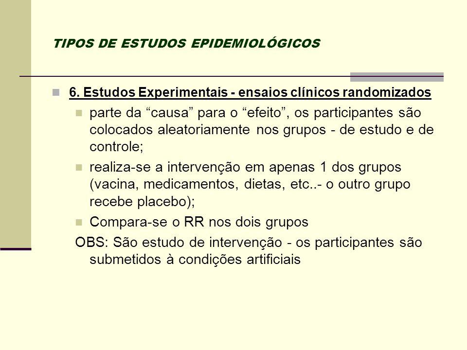 TIPOS DE ESTUDOS EPIDEMIOLÓGICOS 6. Estudos Experimentais - ensaios clínicos randomizados 6. Estudos Experimentais - ensaios clínicos randomizados par