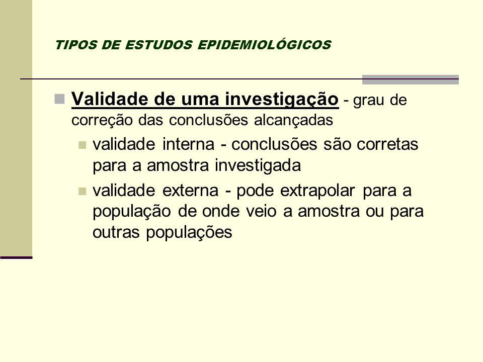 TIPOS DE ESTUDOS EPIDEMIOLÓGICOS Validade de uma investigação Validade de uma investigação - grau de correção das conclusões alcançadas validade inter