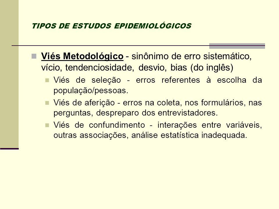 TIPOS DE ESTUDOS EPIDEMIOLÓGICOS Viés Metodológico Viés Metodológico - sinônimo de erro sistemático, vício, tendenciosidade, desvio, bias (do inglês)