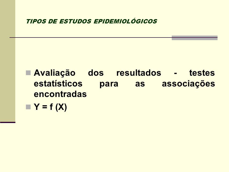 TIPOS DE ESTUDOS EPIDEMIOLÓGICOS Avaliação dos resultados - testes estatísticos para as associações encontradas Y = f (X)