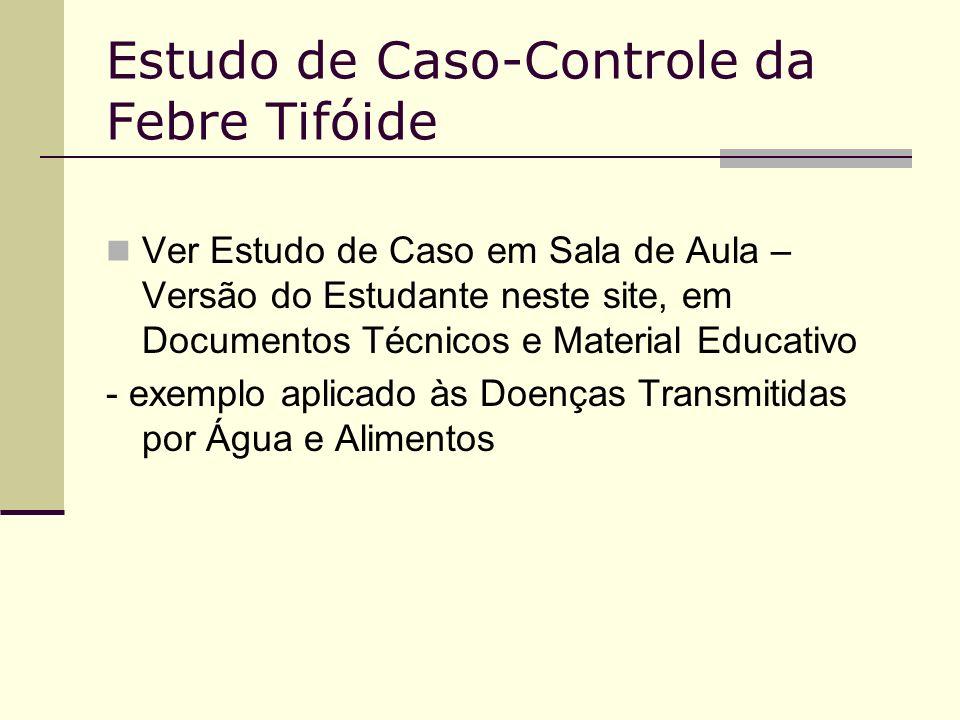 Estudo de Caso-Controle da Febre Tifóide Ver Estudo de Caso em Sala de Aula – Versão do Estudante neste site, em Documentos Técnicos e Material Educat