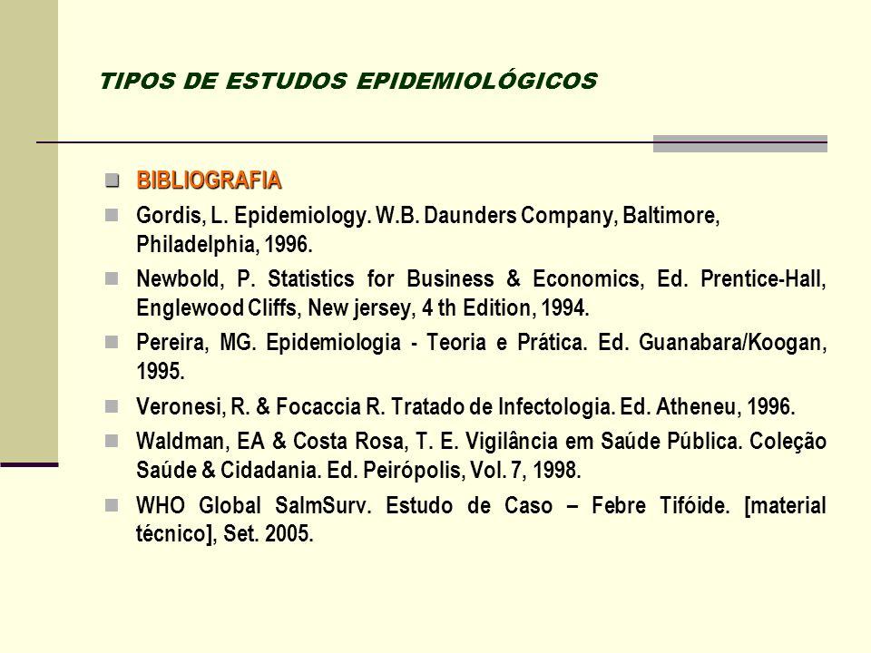 TIPOS DE ESTUDOS EPIDEMIOLÓGICOS BIBLIOGRAFIA BIBLIOGRAFIA Gordis, L. Epidemiology. W.B. Daunders Company, Baltimore, Philadelphia, 1996. Newbold, P.