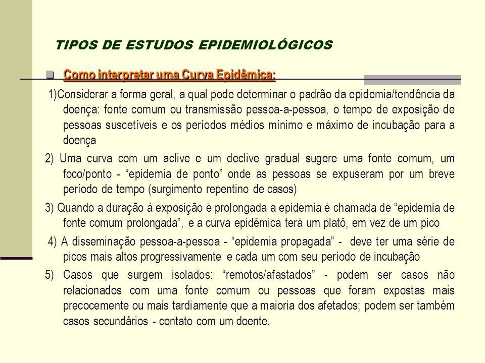 Como interpretar uma Curva Epidêmica: Como interpretar uma Curva Epidêmica: 1)Considerar a forma geral, a qual pode determinar o padrão da epidemia/te