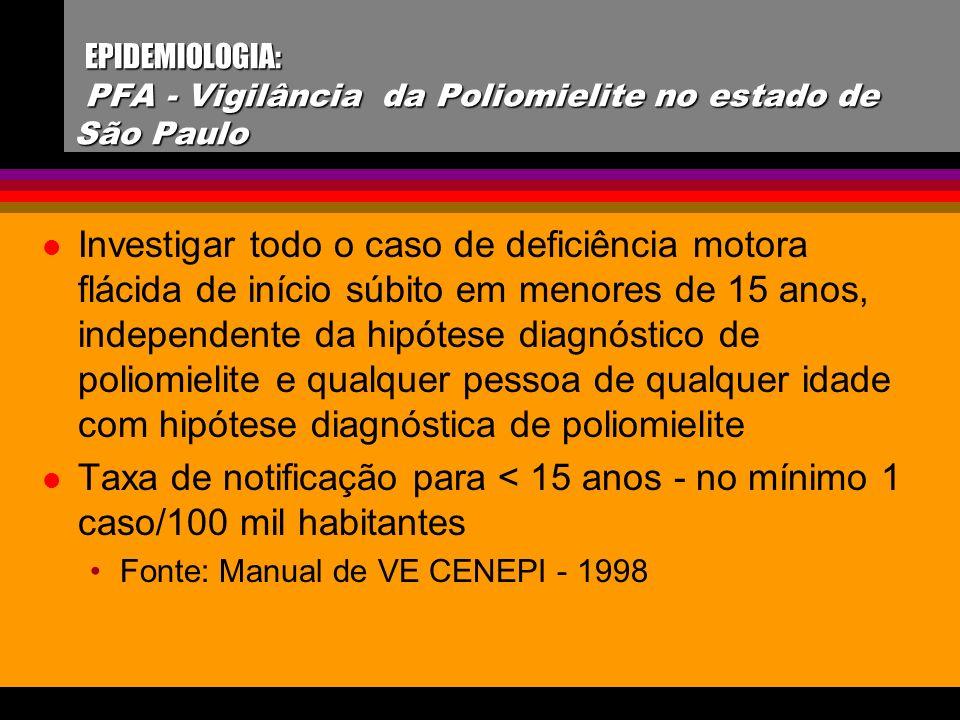 l Investigar todo o caso de deficiência motora flácida de início súbito em menores de 15 anos, independente da hipótese diagnóstico de poliomielite e