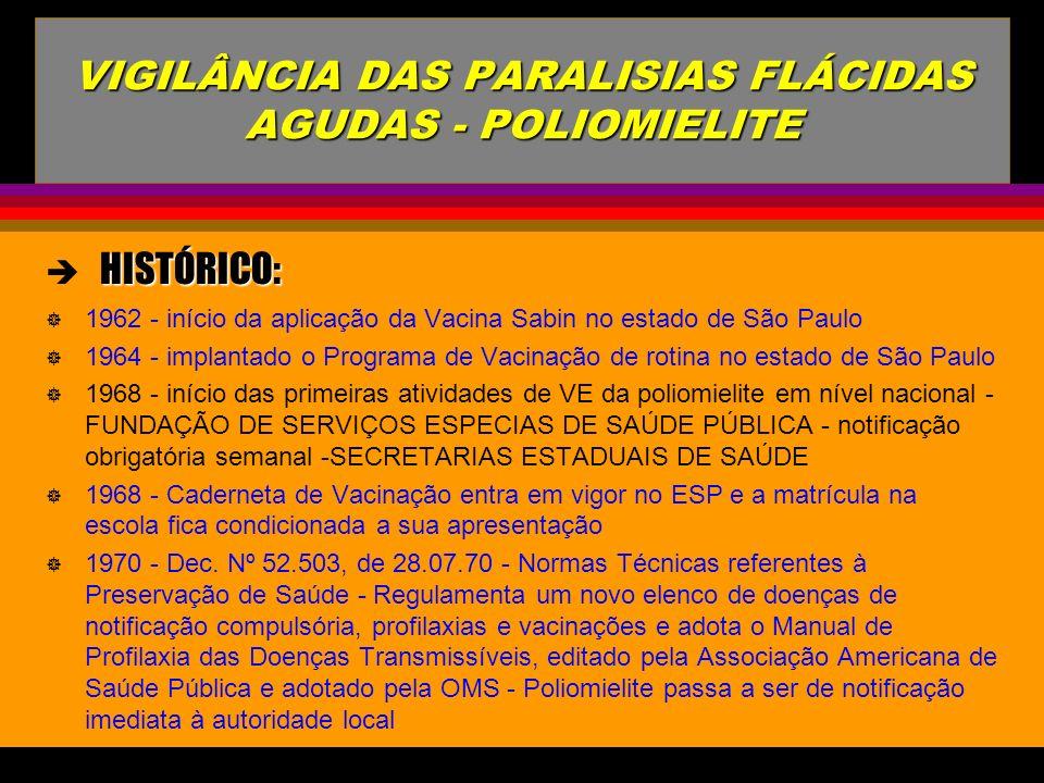 l Investigar todo o caso de deficiência motora flácida de início súbito em menores de 15 anos, independente da hipótese diagnóstico de poliomielite e qualquer pessoa de qualquer idade com hipótese diagnóstica de poliomielite l Taxa de notificação para < 15 anos - no mínimo 1 caso/100 mil habitantes Fonte: Manual de VE CENEPI - 1998 EPIDEMIOLOGIA: PFA - Vigilância da Poliomielite no estado de São Paulo EPIDEMIOLOGIA: PFA - Vigilância da Poliomielite no estado de São Paulo