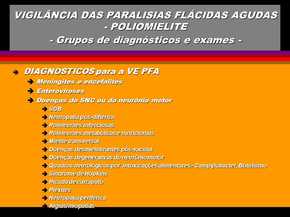VIGILÂNCIA DAS PARALISIAS FLÁCIDAS AGUDAS - POLIOMIELITE - Grupos de diagnósticos e exames - è DIAGNÓSTICOS para a VE PFA èMeningites e encefalites èE