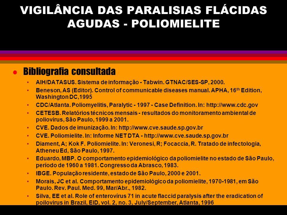VIGILÂNCIA DAS PARALISIAS FLÁCIDAS AGUDAS - POLIOMIELITE Bibliografia consultada AIH/DATASUS. Sistema de informação - Tabwin. GTNAC/SES-SP, 2000. Bene