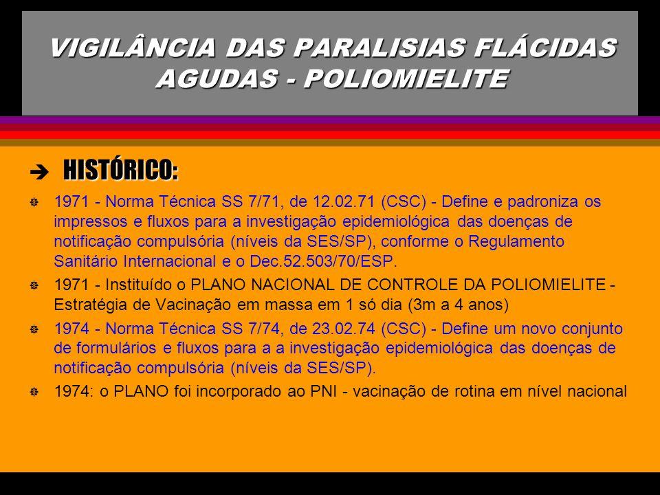 VIGILÂNCIA DAS PARALISIAS FLÁCIDAS AGUDAS - POLIOMIELITE HISTÓRICO: ] 1971 - Norma Técnica SS 7/71, de 12.02.71 (CSC) - Define e padroniza os impresso
