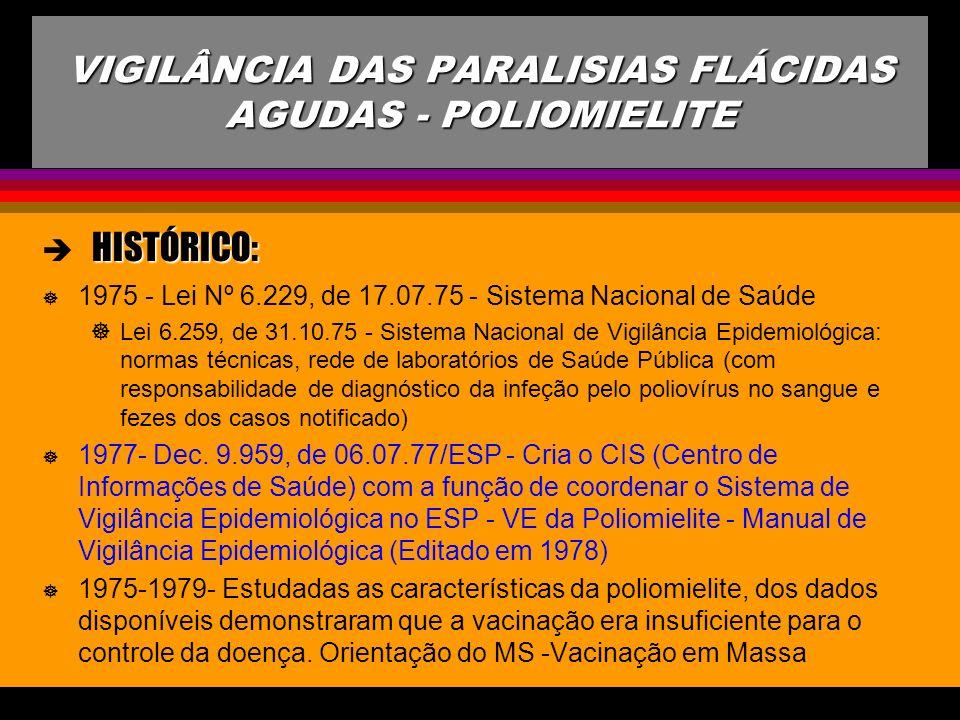 HISTÓRICO: ] 1980 - campanhas em massa contra a polio em duas etapas anuais, um só dia de 0-5 anos de idade em todo território nacional.