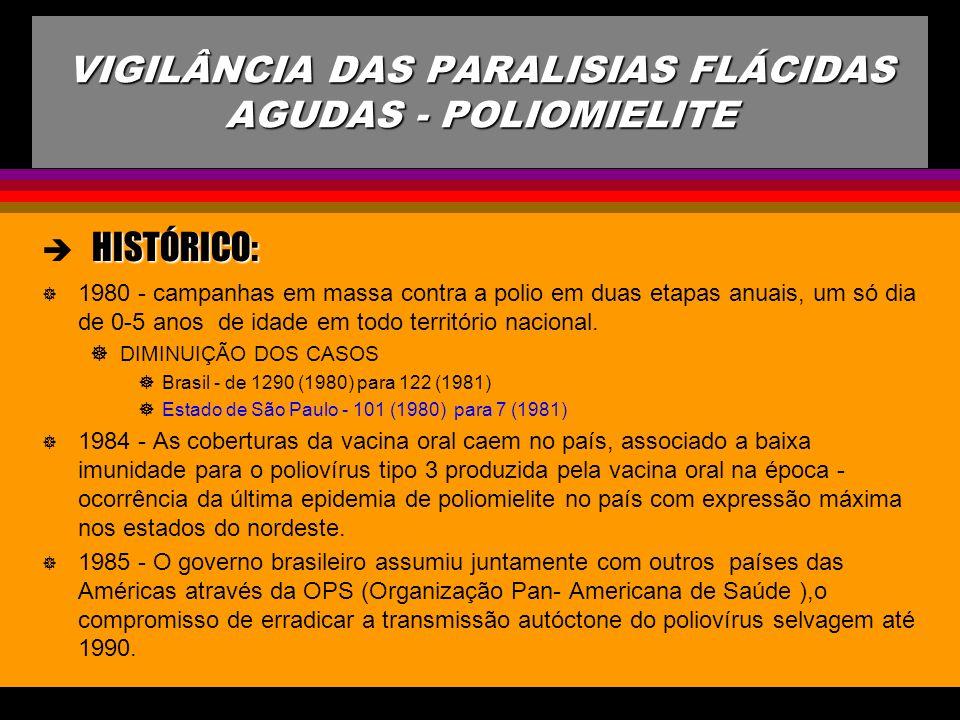 VIGILÂNCIA DAS PARALISIAS FLÁCIDAS AGUDAS - POLIOMIELITE HISTÓRICO: ] 1986 - Criado o GRUPO DE TRABALHO PARA ERRADICAÇÃO DA POLIOMIELITE ( GT- POLIO),iniciando seu trabalho no ano que epidemia de poliomielite atingiu seu pico.