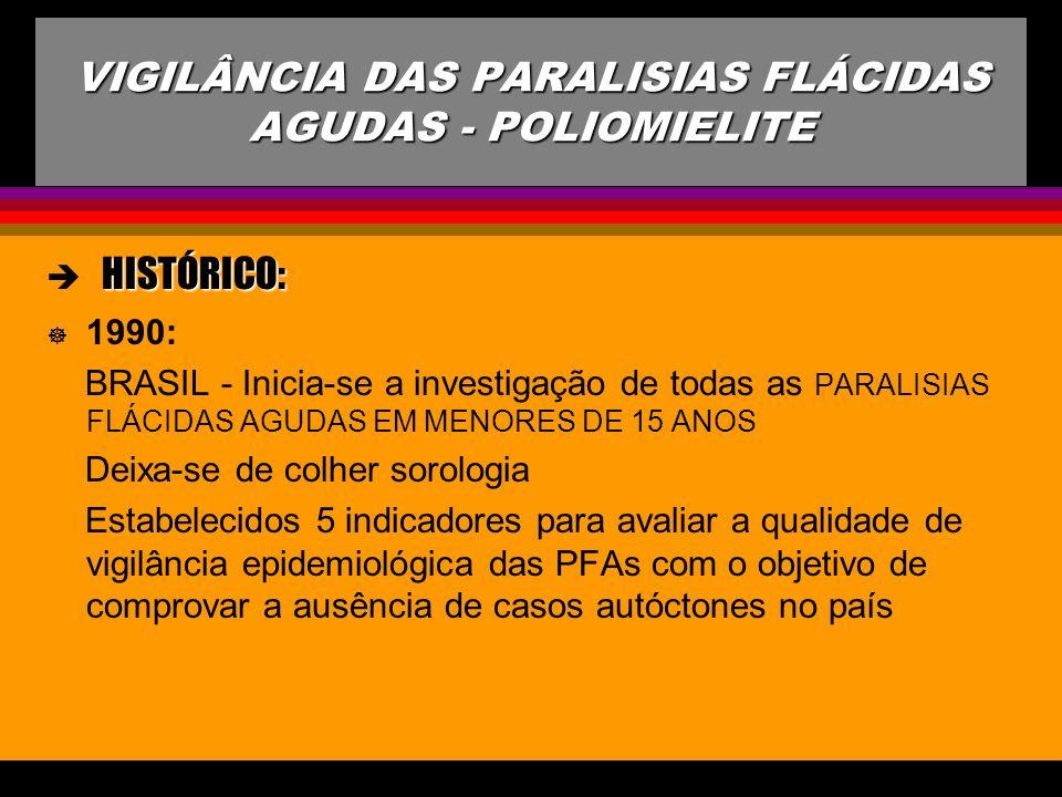 VIGILÂNCIA DAS PARALISIAS FLÁCIDAS AGUDAS - POLIOMIELITE HISTÓRICO: ] 1990: ] SÃO PAULO - Todas as PARALISIAS FLÁCIDAS AGUDAS E PARESIAS EM MENORES DE 15 ANOS tornam-se de notificação compulsória ] Implantada a NOTIFICAÇÃO NEGATIVA SEMANAL.