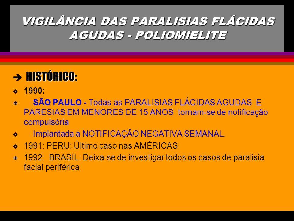 VIGILÂNCIA DAS PARALISIAS FLÁCIDAS AGUDAS - POLIOMIELITE HISTÓRICO: HISTÓRICO: ] 1994 : COMISSÃO INTERNACIONAL CERTIFICA A ERRADICAÇÃO DE POLIOMIELITE NAS AMÉRICAS