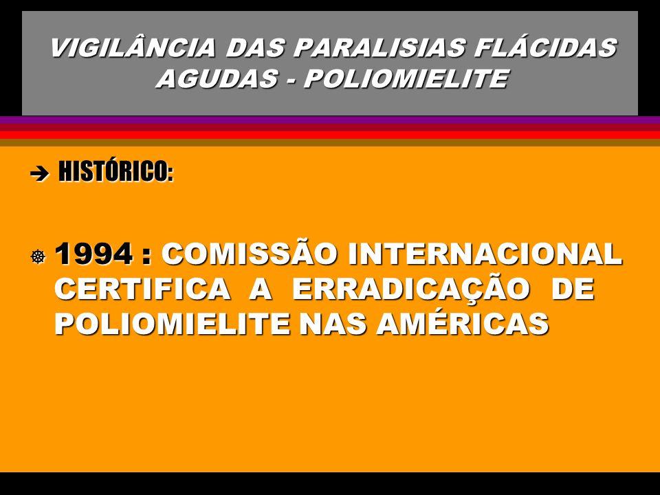 VIGILÂNCIA DAS PARALISIAS FLÁCIDAS AGUDAS - POLIOMIELITE HISTÓRICO: HISTÓRICO: ] 1994 : COMISSÃO INTERNACIONAL CERTIFICA A ERRADICAÇÃO DE POLIOMIELITE