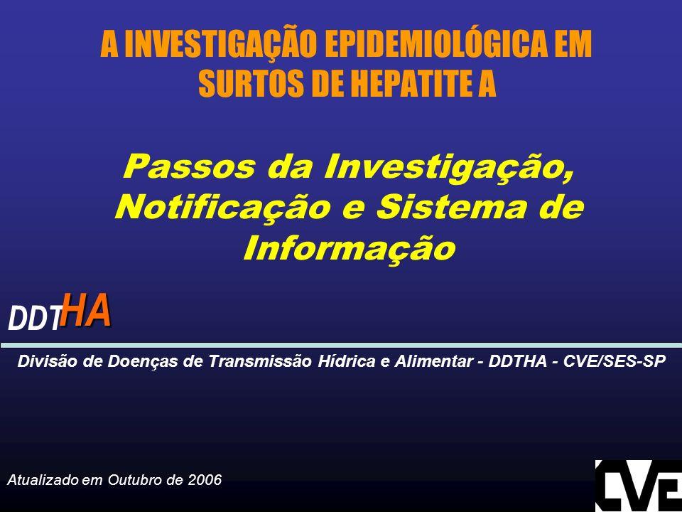 A INVESTIGAÇÃO EPIDEMIOLÓGICA EM SURTOS DE HEPATITE A Passos da Investigação, Notificação e Sistema de Informação Divisão de Doenças de Transmissão Hídrica e Alimentar - DDTHA - CVE/SES-SP Atualizado em Outubro de 2006 DDT HA