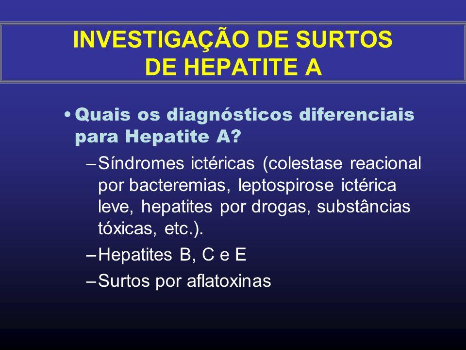 PASSO 3: VERIFICAR O DIAGNÓSTICO –O diagnóstico dos casos está correto – é Hepatite A? Conferir os achados clínicos e laboratoriais –Evidências epidem