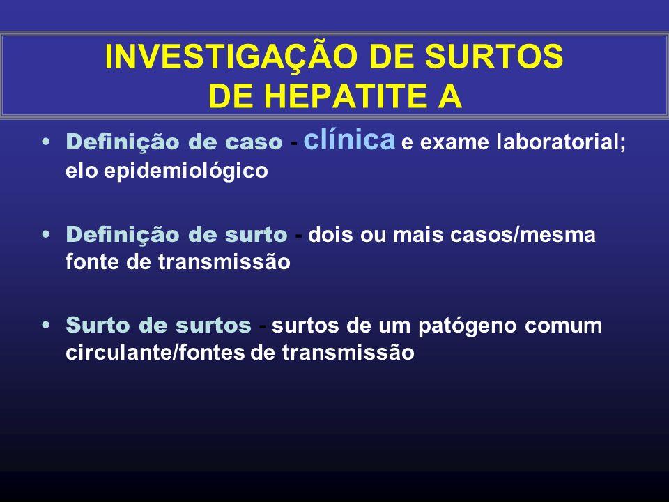 PASSO 4: DEFININDO E IDENTIFICANDO CASOS Estabelecer uma definição de caso: – 1) informação clínica sobre a doença; – 2) características das pessoas a