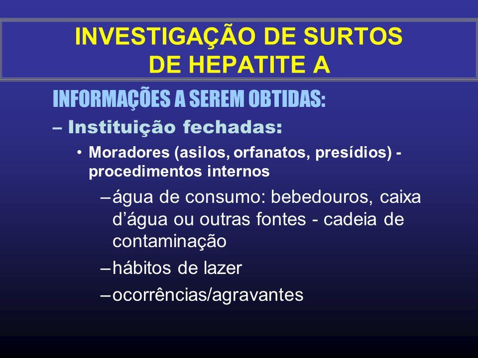 INFORMAÇÕES A SEREM OBTIDAS: –Instituição fechadas: Moradores (asilos, orfanatos, presídios) - procedimentos internos –métodos de higiene e limpeza do
