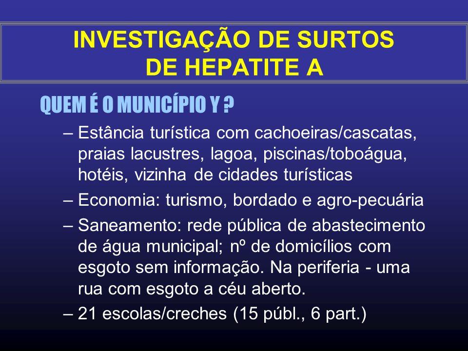 Informações complementares que ajudam: Rastrear resultados laboratoriais de casos de Hepatite A nos laboratórios, de períodos anteriores Levantar casos anteriores de Hepatite A na cidade - prontuários médicos Analisar os gráficos de casos de diarréia (MDDA), dados de morbidade da AIH e mortalidade (SIM) de doenças relacionadas aos fatores de risco Construir o quadro-resumo dos casos/surto INVESTIGAÇÃO DE SURTOS DE HEPATITE A
