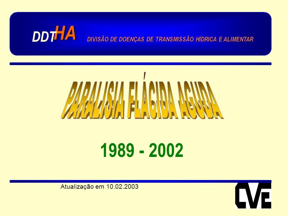 HA DDT DIVISÃO DE DOENÇAS DE TRANSMISSÃO HÍDRICA E ALIMENTAR 1989 - 2002 Atualização em 10.02.2003