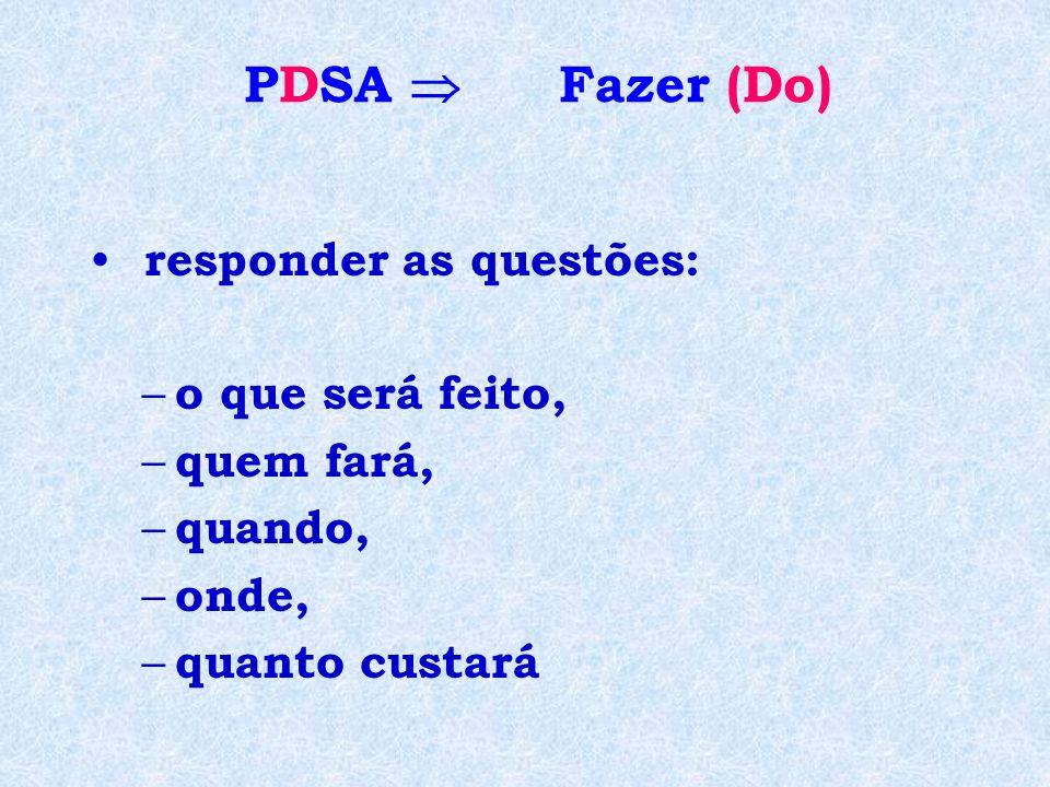 responder as questões: – o que será feito, – quem fará, – quando, – onde, – quanto custará PDSA Fazer (Do)