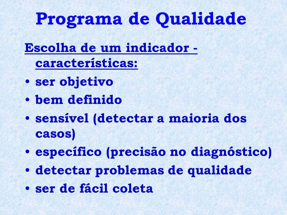 Programa de Qualidade Escolha de um indicador - características: ser objetivo bem definido sensível (detectar a maioria dos casos) específico (precisã
