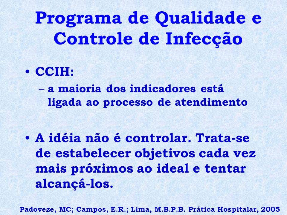 Programa de Qualidade e Controle de Infecção CCIH: – a maioria dos indicadores está ligada ao processo de atendimento A idéia não é controlar. Trata-s