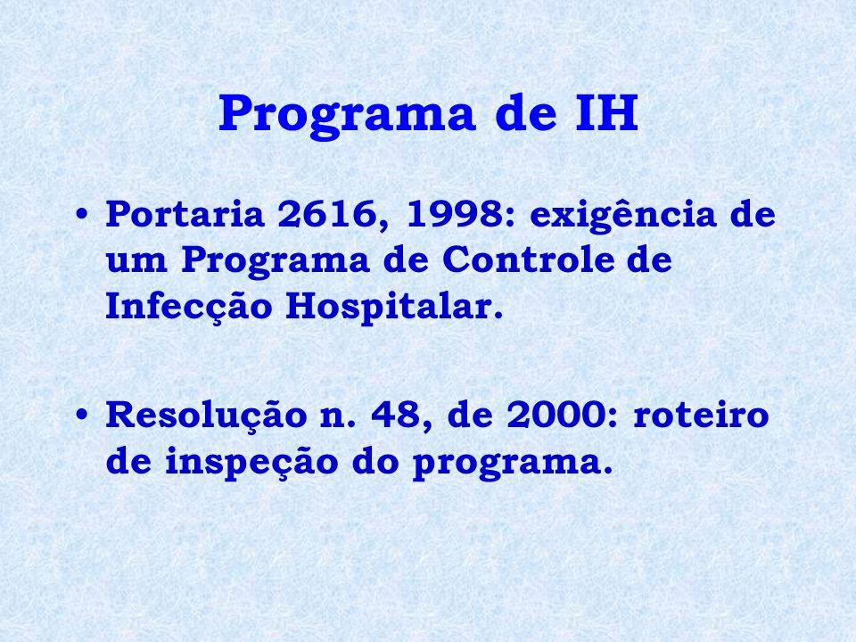 Programa de IH Portaria 2616, 1998: exigência de um Programa de Controle de Infecção Hospitalar. Resolução n. 48, de 2000: roteiro de inspeção do prog