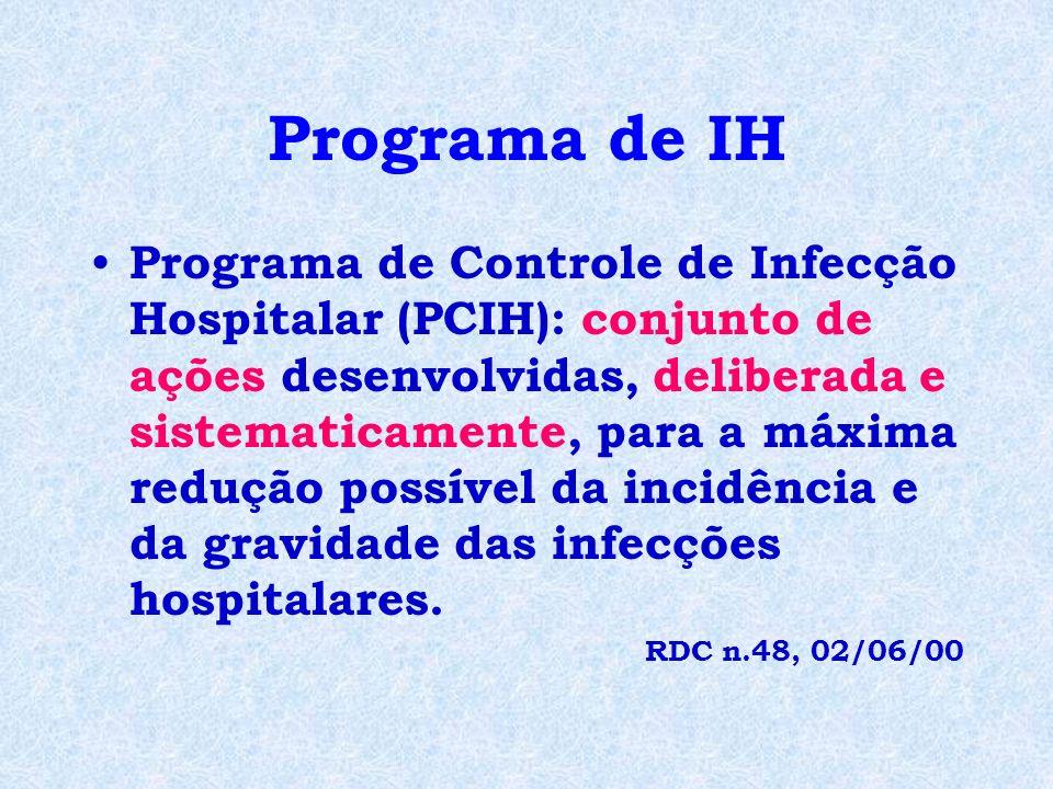 Programa de IH Programa de Controle de Infecção Hospitalar (PCIH): conjunto de ações desenvolvidas, deliberada e sistematicamente, para a máxima reduç