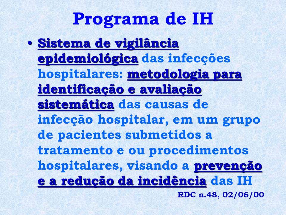 Programa de IH Sistema de vigilância epidemiológica metodologia para identificação e avaliação sistemática prevenção e a redução da incidência Sistema
