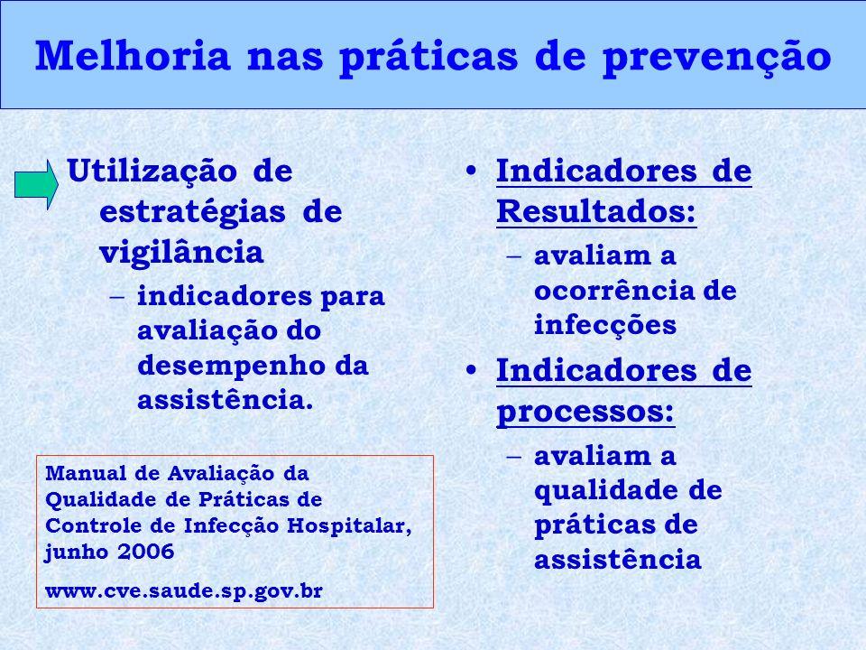 Utilização de estratégias de vigilância – indicadores para avaliação do desempenho da assistência. Indicadores de Resultados: – avaliam a ocorrência d