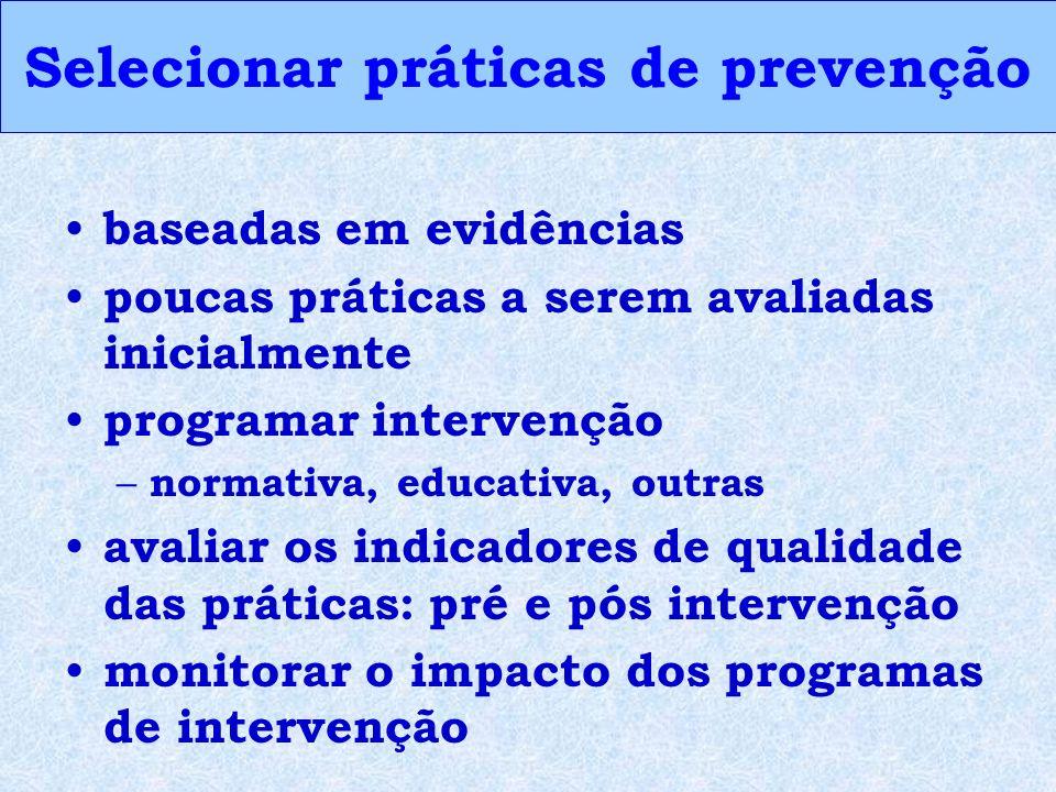 Selecionar práticas de prevenção baseadas em evidências poucas práticas a serem avaliadas inicialmente programar intervenção – normativa, educativa, o
