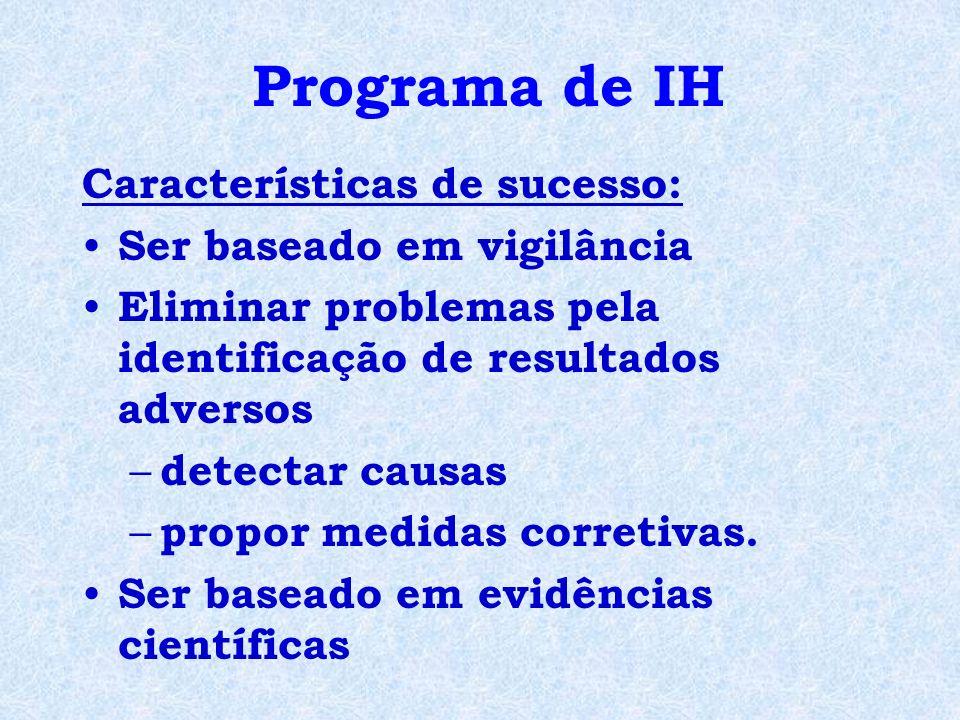 Programa de IH Características de sucesso: Ser baseado em vigilância Eliminar problemas pela identificação de resultados adversos – detectar causas –