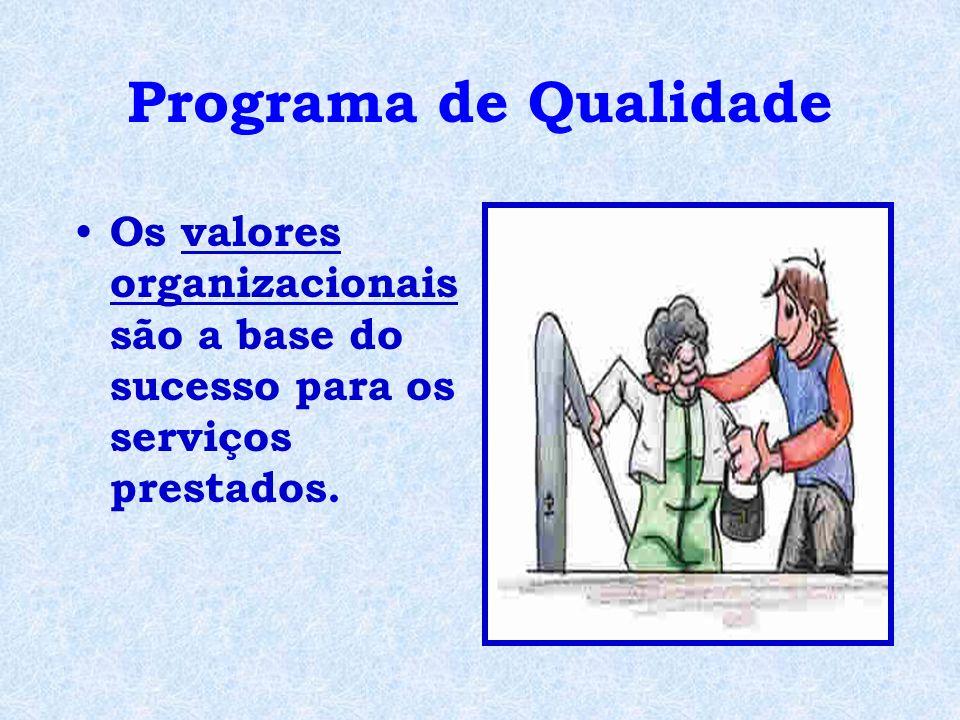 Os valores organizacionais são a base do sucesso para os serviços prestados. Programa de Qualidade