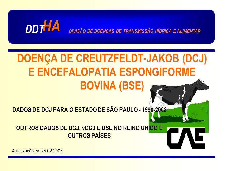 DOENÇA DE CREUTZFELDT-JAKOB (DCJ) E ENCEFALOPATIA ESPONGIFORME BOVINA (BSE) DADOS DE DCJ PARA O ESTADO DE SÃO PAULO - 1990-2002 OUTROS DADOS DE DCJ, v