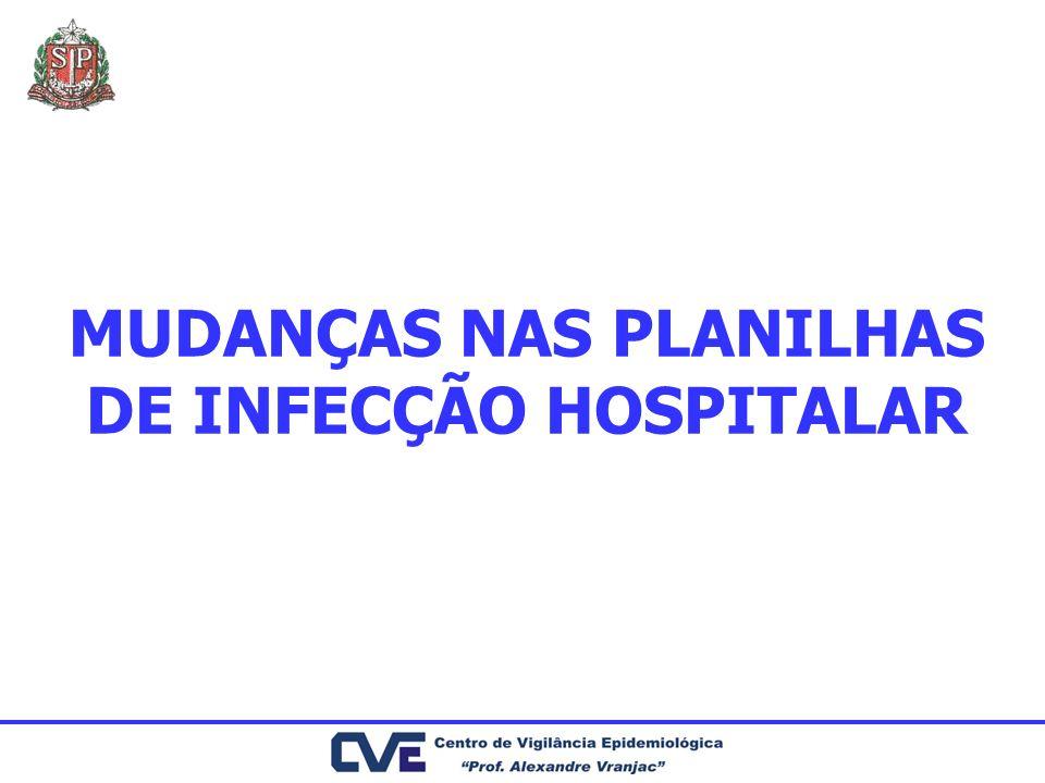 Planilha 4 - Hospitais de Longa Permanência e Psiquiátricos Foram incluídas mais linhas para a notificação dos casos de acordo com as unidades Uma das linhas foi especificamente nomeada MORADORES