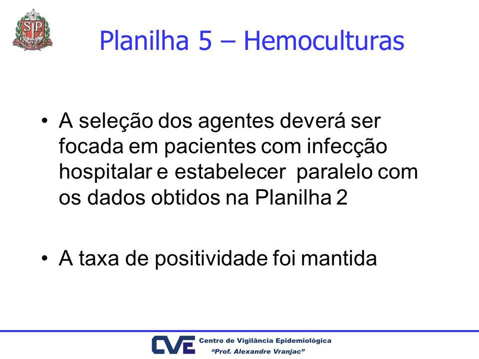 Planilha 5 – Hemoculturas A seleção dos agentes deverá ser focada em pacientes com infecção hospitalar e estabelecer paralelo com os dados obtidos na