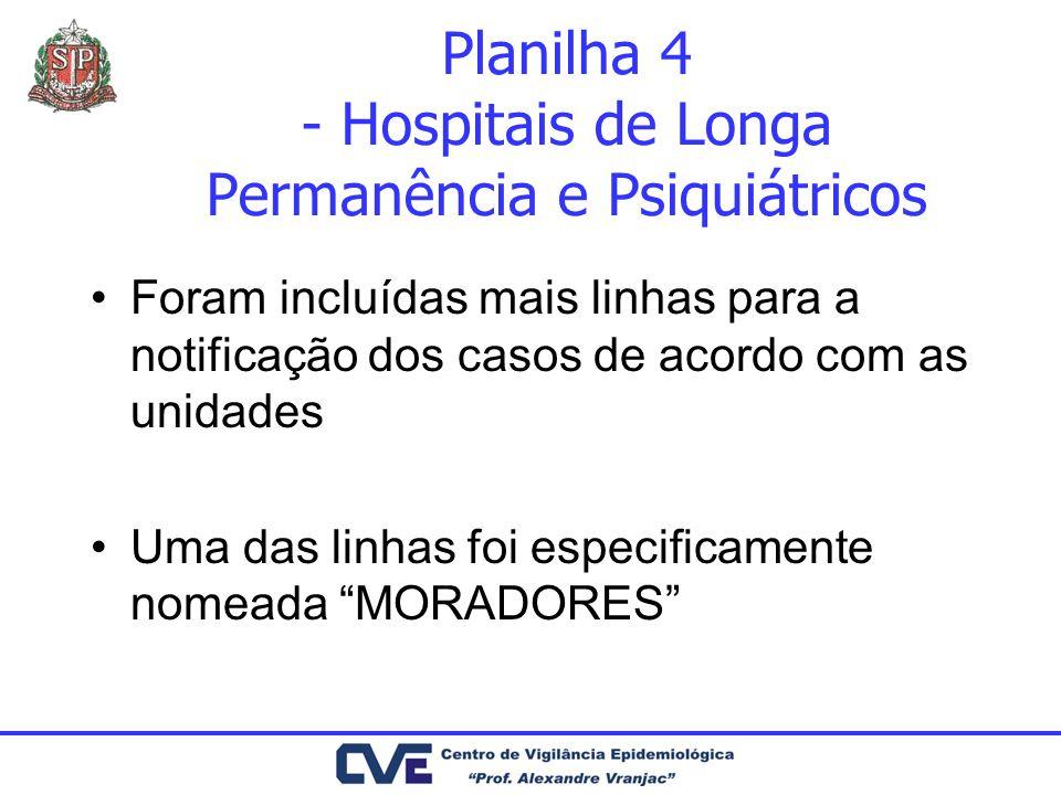 Planilha 4 - Hospitais de Longa Permanência e Psiquiátricos Foram incluídas mais linhas para a notificação dos casos de acordo com as unidades Uma das