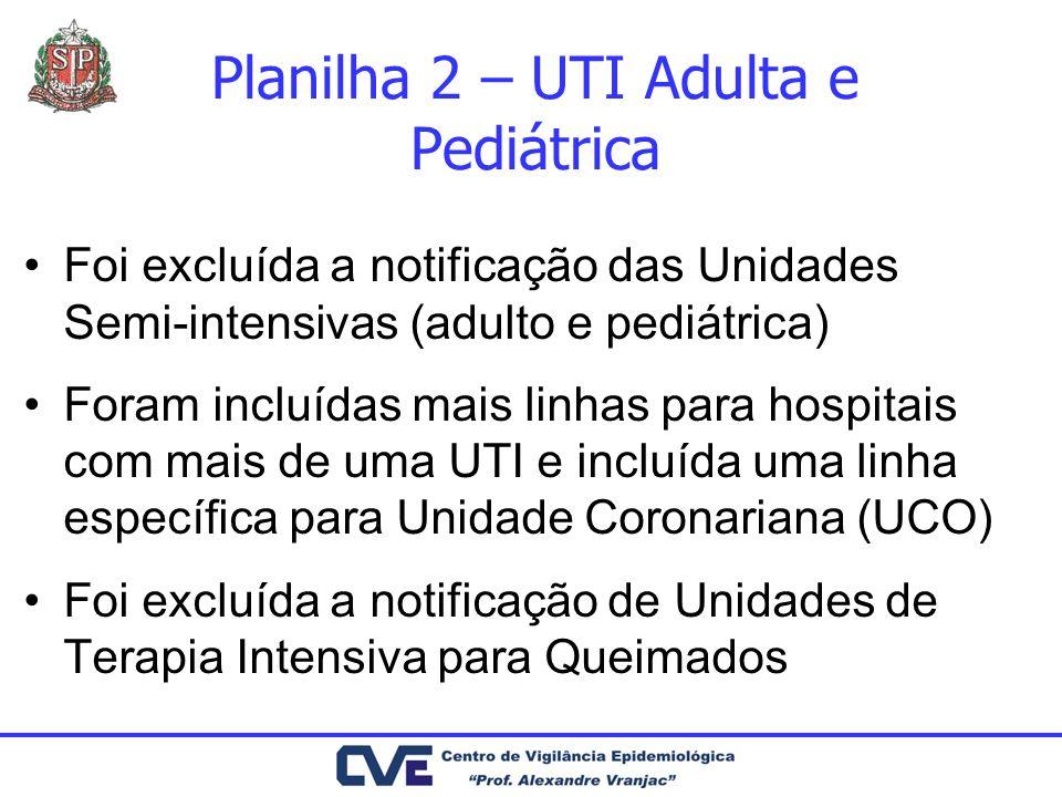 Planilha 2 – UTI Adulta e Pediátrica Foi excluída a notificação das Unidades Semi-intensivas (adulto e pediátrica) Foram incluídas mais linhas para ho