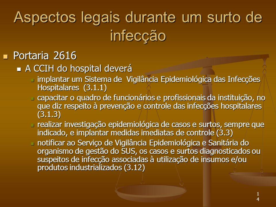 14 Aspectos legais durante um surto de infecção Portaria 2616 Portaria 2616 A CCIH do hospital deverá A CCIH do hospital deverá implantar um Sistema d
