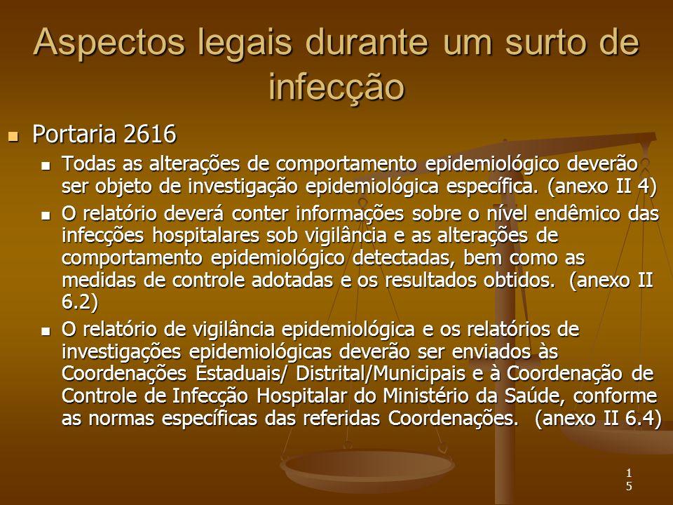 15 Aspectos legais durante um surto de infecção Portaria 2616 Portaria 2616 Todas as alterações de comportamento epidemiológico deverão ser objeto de
