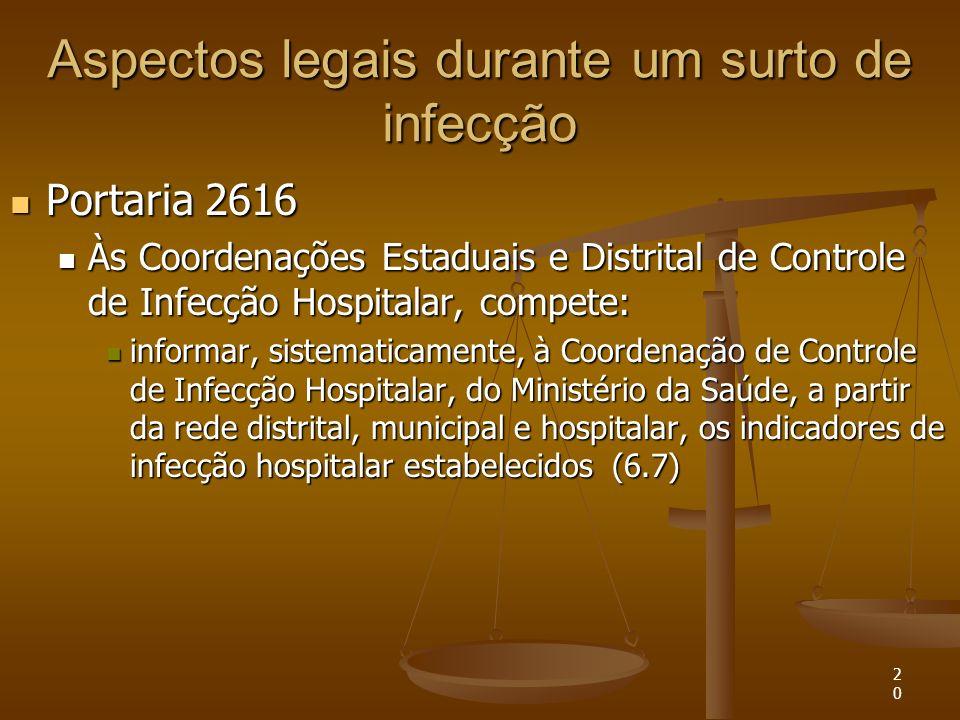 20 Aspectos legais durante um surto de infecção Portaria 2616 Portaria 2616 Às Coordenações Estaduais e Distrital de Controle de Infecção Hospitalar,
