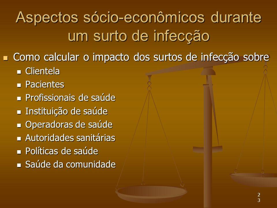 23 Aspectos sócio-econômicos durante um surto de infecção Como calcular o impacto dos surtos de infecção sobre Como calcular o impacto dos surtos de i
