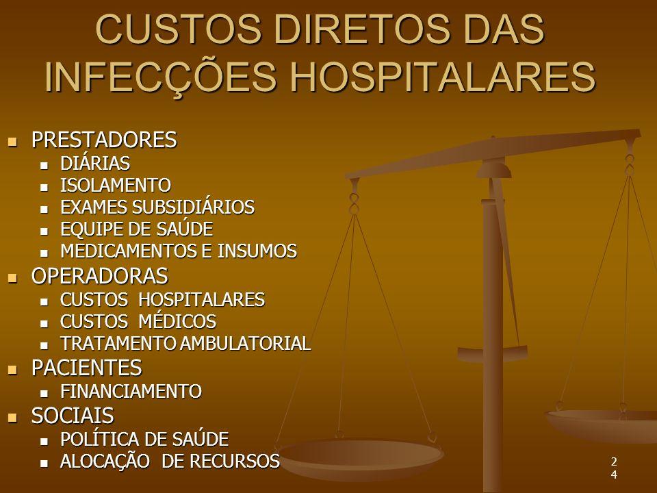 24 CUSTOS DIRETOS DAS INFECÇÕES HOSPITALARES PRESTADORES PRESTADORES DIÁRIAS DIÁRIAS ISOLAMENTO ISOLAMENTO EXAMES SUBSIDIÁRIOS EXAMES SUBSIDIÁRIOS EQU