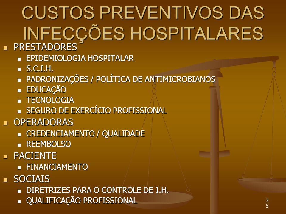 25 CUSTOS PREVENTIVOS DAS INFECÇÕES HOSPITALARES PRESTADORES PRESTADORES EPIDEMIOLOGIA HOSPITALAR EPIDEMIOLOGIA HOSPITALAR S.C.I.H. S.C.I.H. PADRONIZA