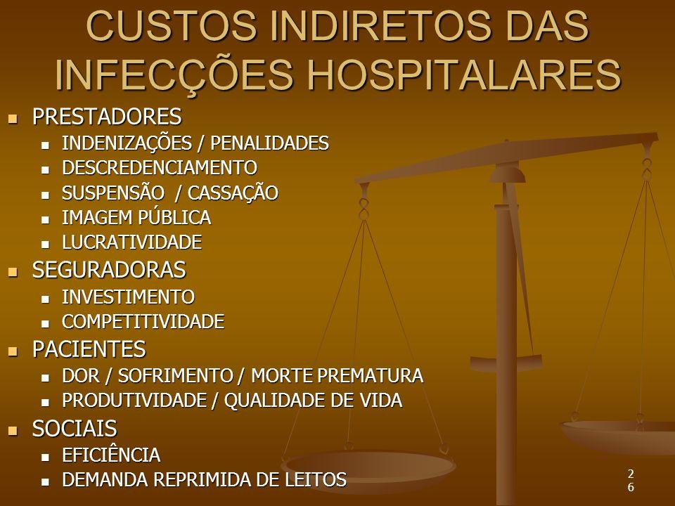 26 CUSTOS INDIRETOS DAS INFECÇÕES HOSPITALARES PRESTADORES PRESTADORES INDENIZAÇÕES / PENALIDADES INDENIZAÇÕES / PENALIDADES DESCREDENCIAMENTO DESCRED