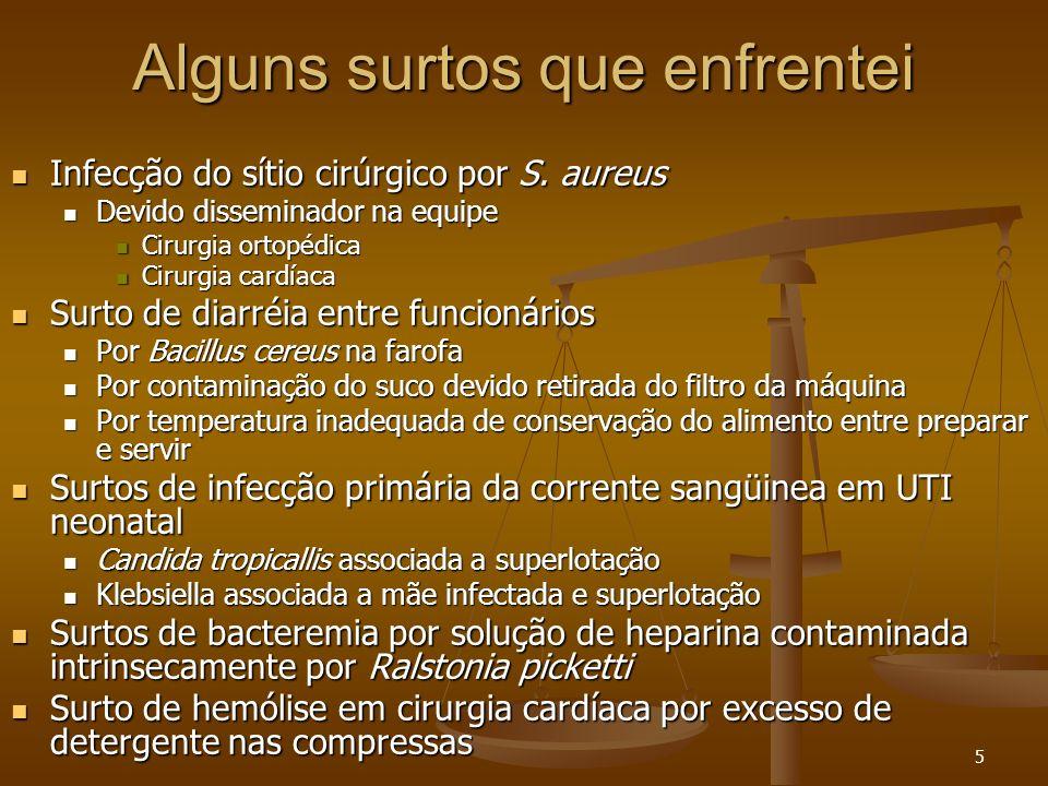 5 Alguns surtos que enfrentei Infecção do sítio cirúrgico por S. aureus Infecção do sítio cirúrgico por S. aureus Devido disseminador na equipe Devido