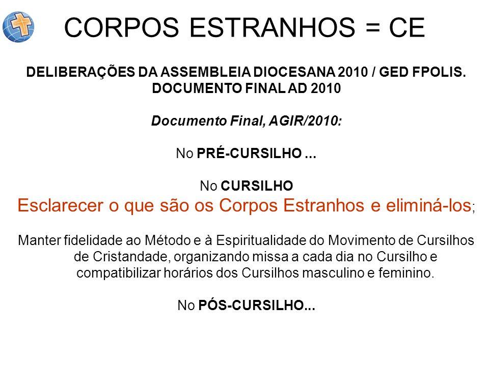 DELIBERAÇÕES DA ASSEMBLEIA DIOCESANA 2010 / GED FPOLIS. DOCUMENTO FINAL AD 2010 Documento Final, AGIR/2010: No PRÉ-CURSILHO... No CURSILHO Esclarecer