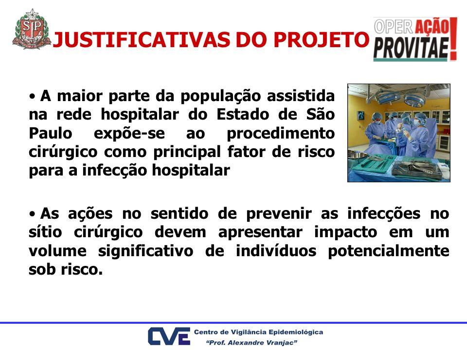 JUSTIFICATIVAS DO PROJETO A maior parte da população assistida na rede hospitalar do Estado de São Paulo expõe-se ao procedimento cirúrgico como princ