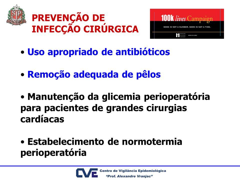 PREVENÇÃO DE INFECÇÃO CIRÚRGICA Uso apropriado de antibióticos Remoção adequada de pêlos Manutenção da glicemia perioperatória para pacientes de grand